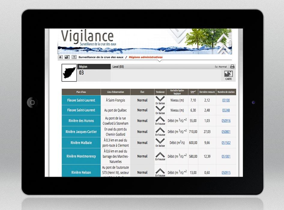 Vigilance - design web